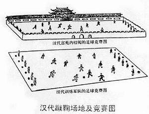 중국 고대의 축구
